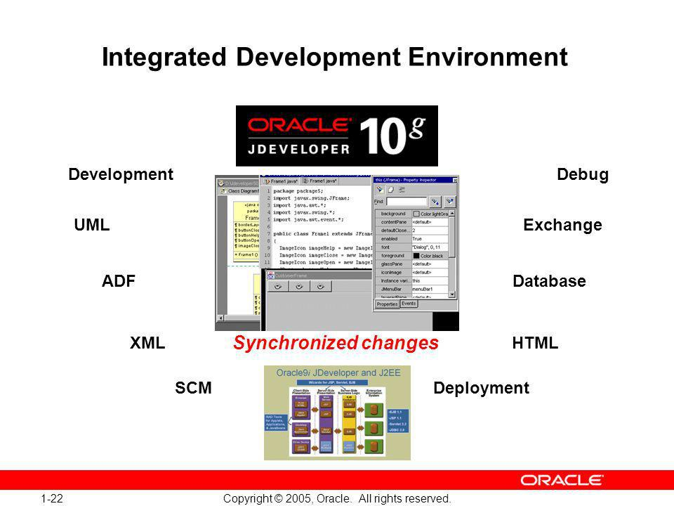 1-22 Copyright © 2005, Oracle. All rights reserved.