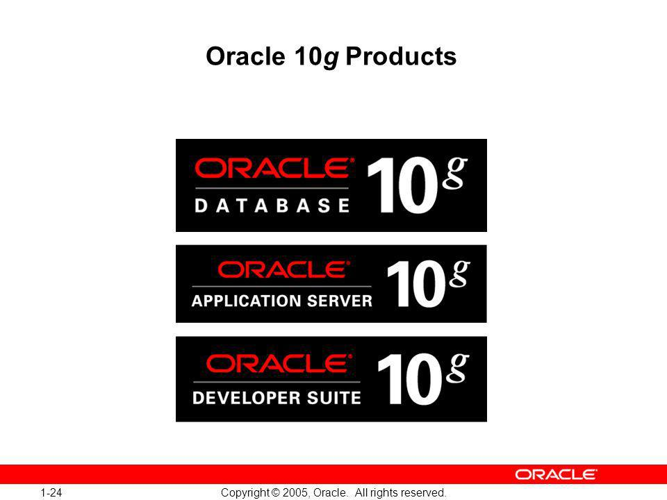 1-24 Copyright © 2005, Oracle. All rights reserved. Oracle 10g Products