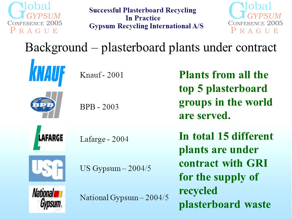 Background – plasterboard plants under contract Successful Plasterboard Recycling In Practice Gypsum Recycling International A/S Knauf - 2001 BPB - 2003 Lafarge - 2004 US Gypsum – 2004/5 National Gypsum – 2004/5 Plants from all the top 5 plasterboard groups in the world are served.