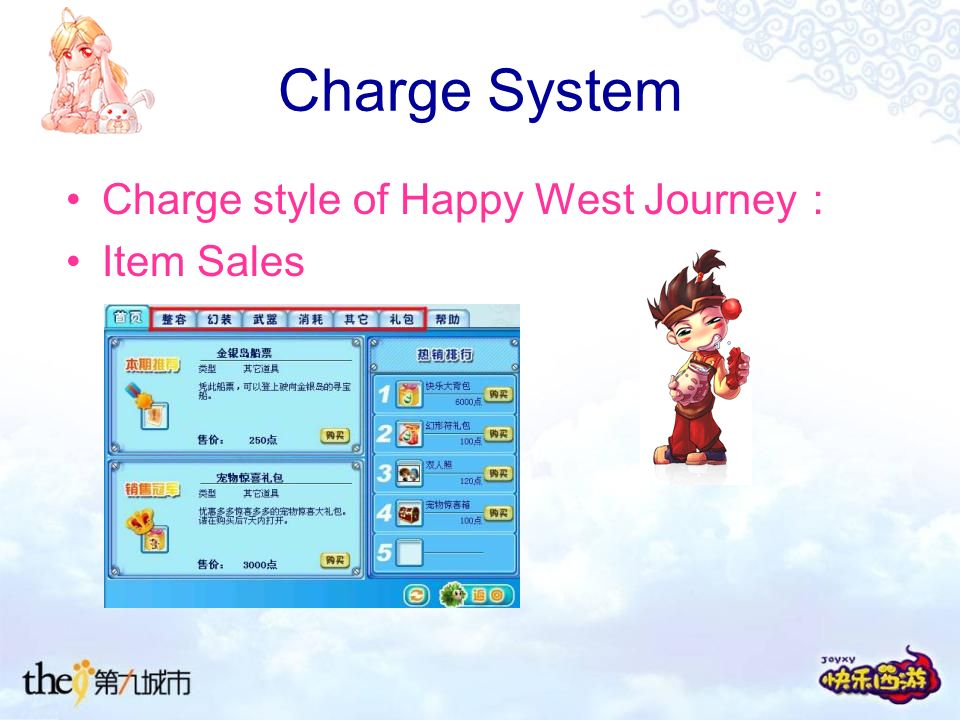 Charge System Charge style of Happy West Journey Item Sales