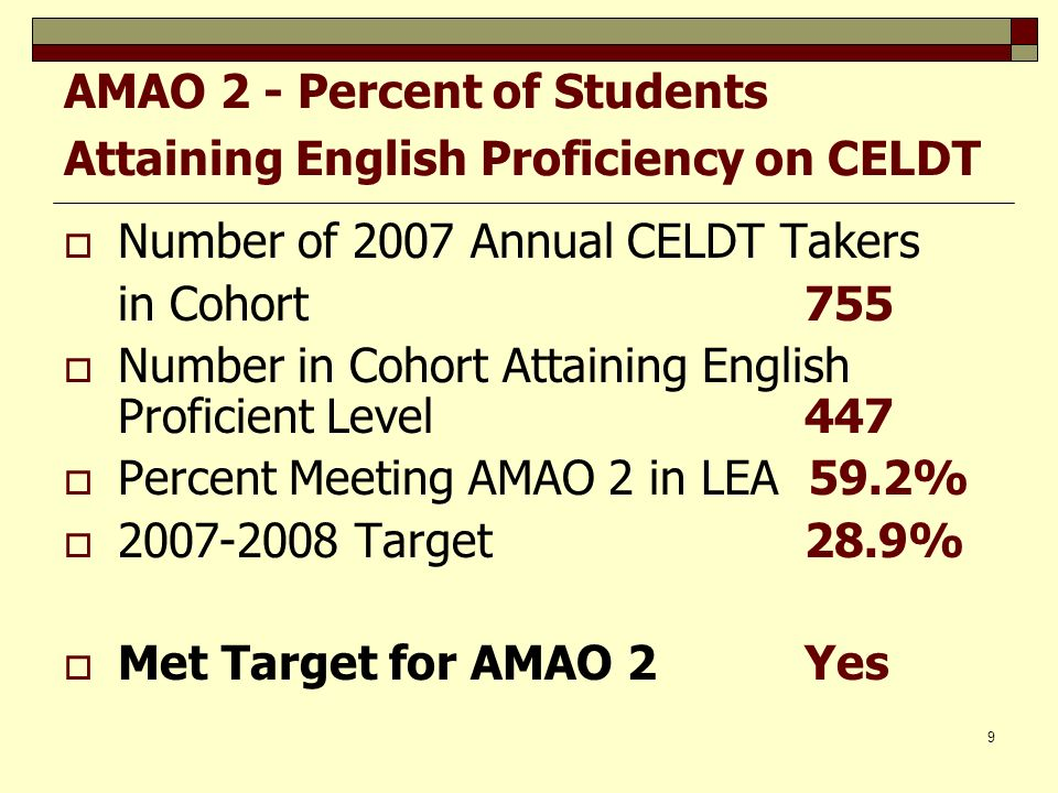 9 AMAO 2 - Percent of Students Attaining English Proficiency on CELDT Number of 2007 Annual CELDT Takers in Cohort755 Number in Cohort Attaining English Proficient Level447 Percent Meeting AMAO 2 in LEA 59.2% 2007-2008 Target 28.9% Met Target for AMAO 2 Yes