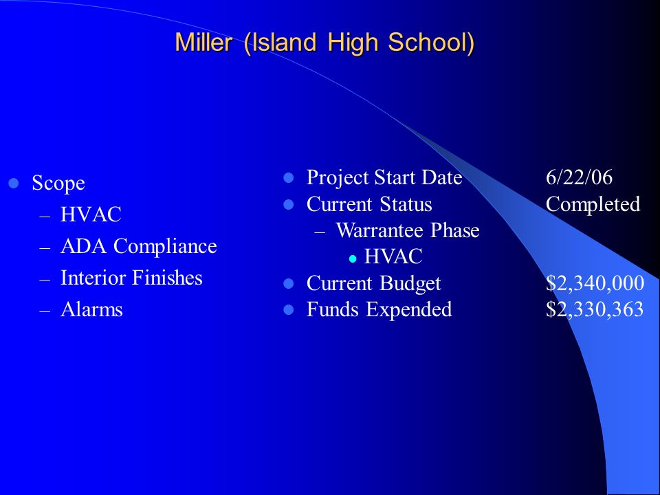 Miller (Island High School) Scope – HVAC – ADA Compliance – Interior Finishes – Alarms Project Start Date6/22/06 Current StatusCompleted – Warrantee Phase HVAC Current Budget$2,340,000 Funds Expended $2,330,363
