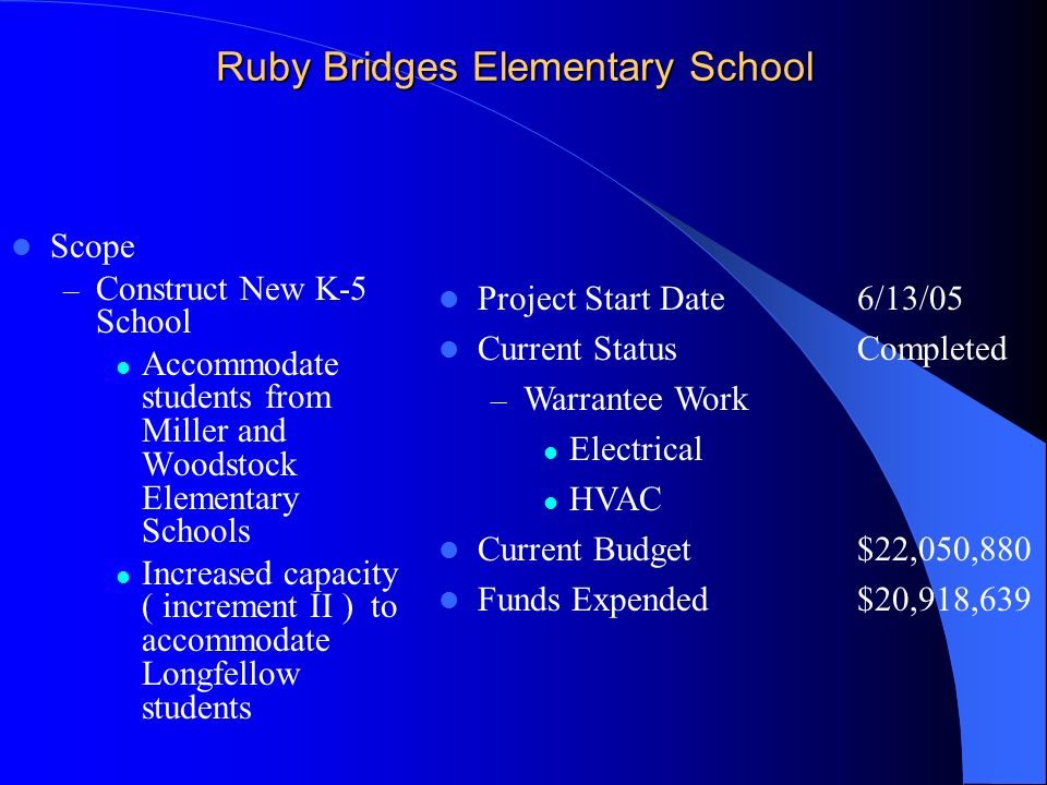 Ruby Bridges Elementary School Scope – Construct New K-5 School Accommodate students from Miller and Woodstock Elementary Schools Increased capacity ( increment II ) to accommodate Longfellow students Project Start Date6/13/05 Current StatusCompleted – Warrantee Work Electrical HVAC Current Budget$22,050,880 Funds Expended$20,918,639