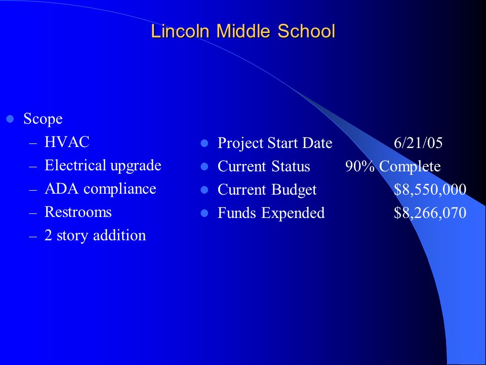Lincoln Middle School Scope – HVAC – Electrical upgrade – ADA compliance – Restrooms – 2 story addition Project Start Date6/21/05 Current Status90% Complete Current Budget$8,550,000 Funds Expended $8,266,070