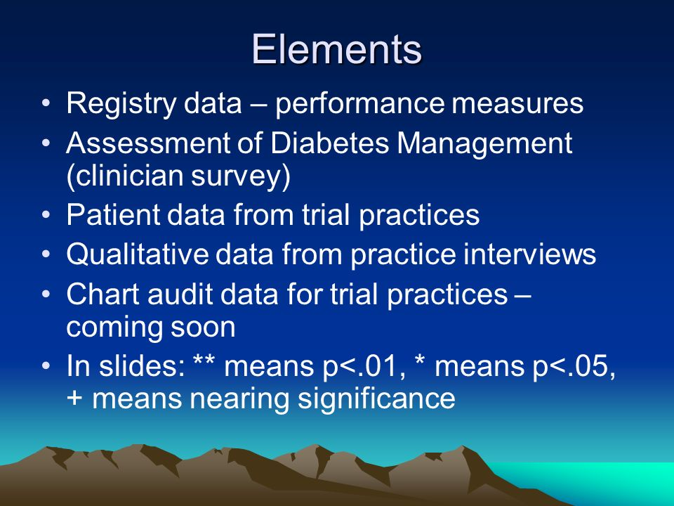 Elements Registry data – performance measures Assessment of Diabetes Management (clinician survey) Patient data from trial practices Qualitative data from practice interviews Chart audit data for trial practices – coming soon In slides: ** means p<.01, * means p<.05, + means nearing significance