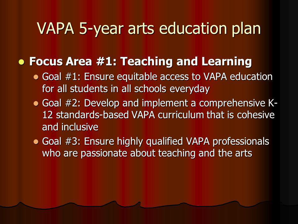 VAPA 5-year arts education plan Focus Area #1: Teaching and Learning Focus Area #1: Teaching and Learning Goal #1: Ensure equitable access to VAPA education for all students in all schools everyday Goal #1: Ensure equitable access to VAPA education for all students in all schools everyday Goal #2: Develop and implement a comprehensive K- 12 standards-based VAPA curriculum that is cohesive and inclusive Goal #2: Develop and implement a comprehensive K- 12 standards-based VAPA curriculum that is cohesive and inclusive Goal #3: Ensure highly qualified VAPA professionals who are passionate about teaching and the arts Goal #3: Ensure highly qualified VAPA professionals who are passionate about teaching and the arts