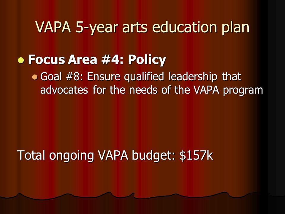 VAPA 5-year arts education plan Focus Area #4: Policy Focus Area #4: Policy Goal #8: Ensure qualified leadership that advocates for the needs of the VAPA program Goal #8: Ensure qualified leadership that advocates for the needs of the VAPA program Total ongoing VAPA budget: $157k