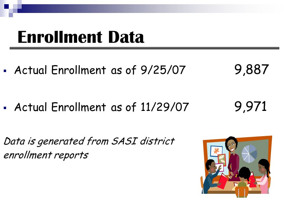 Enrollment Data Actual Enrollment as of 9/25/07 9,887 Actual Enrollment as of 11/29/07 9,971 Data is generated from SASI district enrollment reports