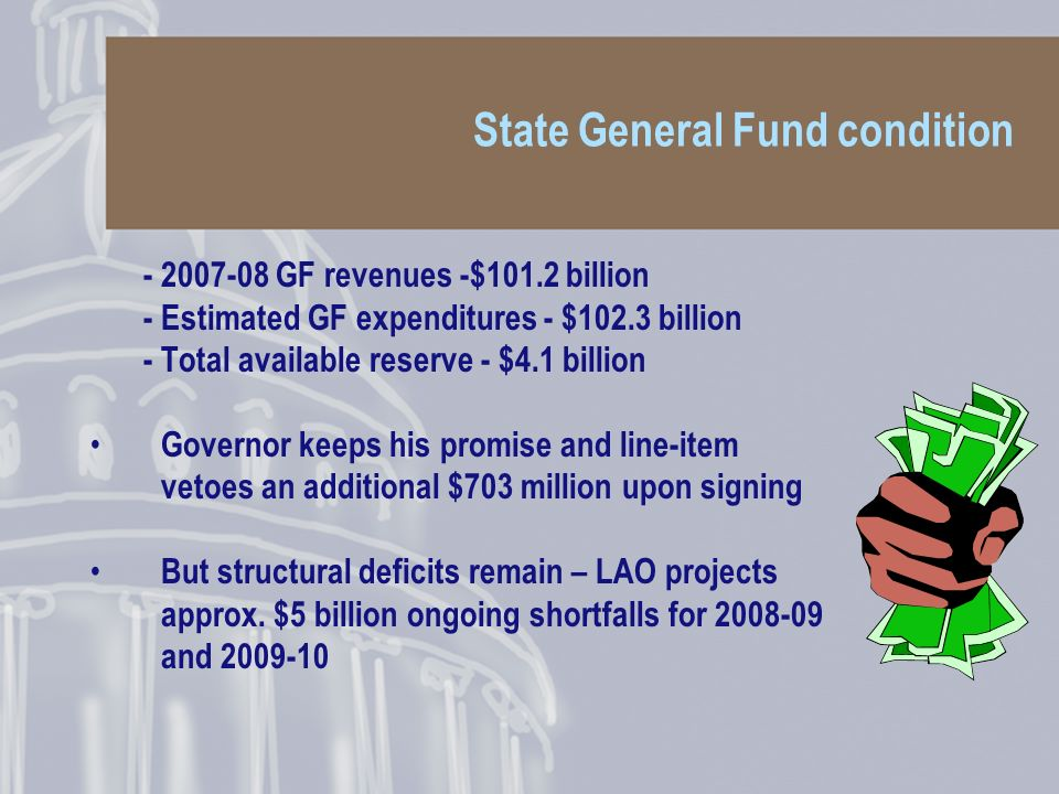 State General Fund condition - 2007-08 GF revenues -$101.2 billion - Estimated GF expenditures - $102.3 billion - Total available reserve - $4.1 billion Governor keeps his promise and line-item vetoes an additional $703 million upon signing But structural deficits remain – LAO projects approx.