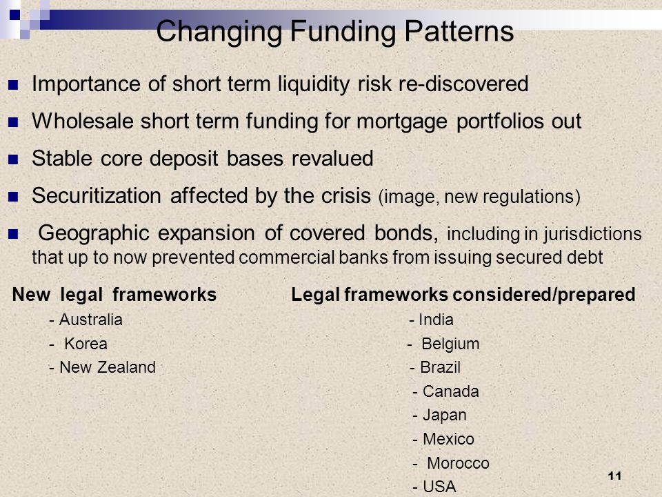 Changing Funding Patterns Importance of short term liquidity risk re-discovered Wholesale short term funding for mortgage portfolios out Stable core deposit bases revalued Securitization affected by the crisis (image, new regulations) Geographic expansion of covered bonds, including in jurisdictions that up to now prevented commercial banks from issuing secured debt New legal frameworks Legal frameworks considered/prepared - Australia - India - Korea - Belgium - New Zealand - Brazil - Canada - Japan - Mexico - Morocco - USA 11