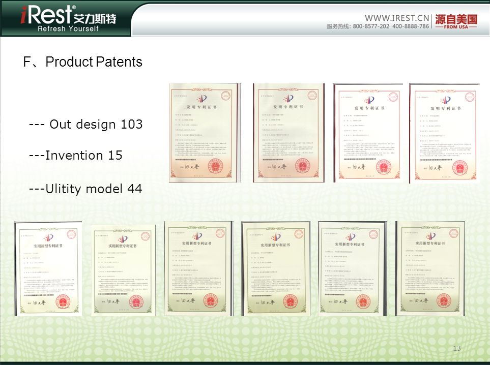 13 --- Out design 103 F Product Patents ---Ulitity model 44 ---Invention 15