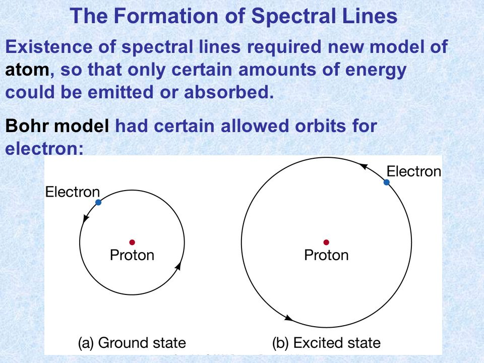 The Formation of Spectral Lines Existence of spectral lines required new model of atom, so that only certain amounts of energy could be emitted or absorbed.