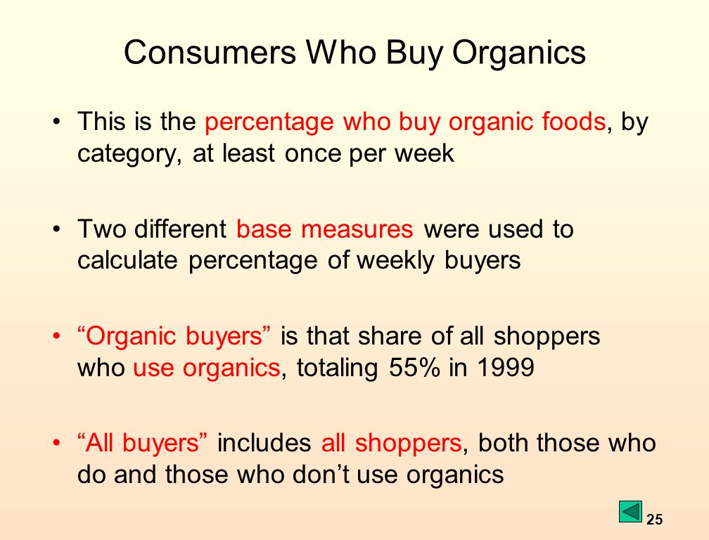 25 Consumers Who Buy Organics This is the percentage who buy organic foods, by category, at least once per week Two different base measures were used to calculate percentage of weekly buyers Organic buyers is that share of all shoppers who use organics, totaling 55% in 1999 All buyers includes all shoppers, both those who do and those who dont use organics