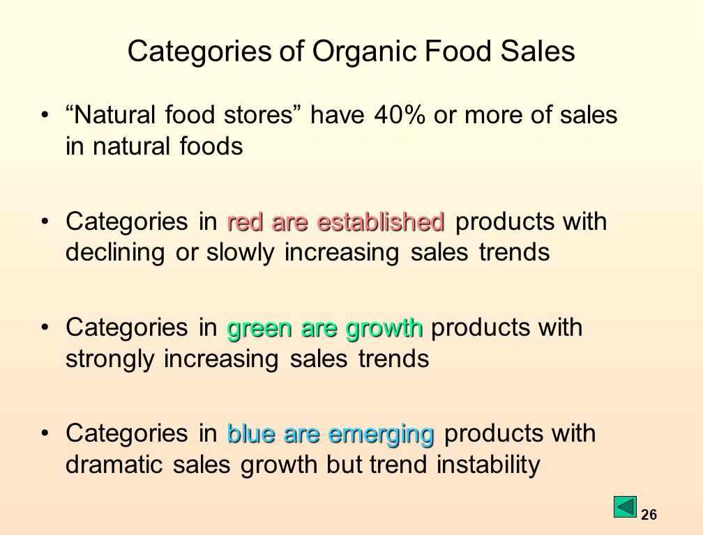 26 Categories of Organic Food Sales Natural food stores have 40% or more of sales in natural foods red are establishedCategories in red are established products with declining or slowly increasing sales trends green are growthCategories in green are growth products with strongly increasing sales trends blue are emergingCategories in blue are emerging products with dramatic sales growth but trend instability