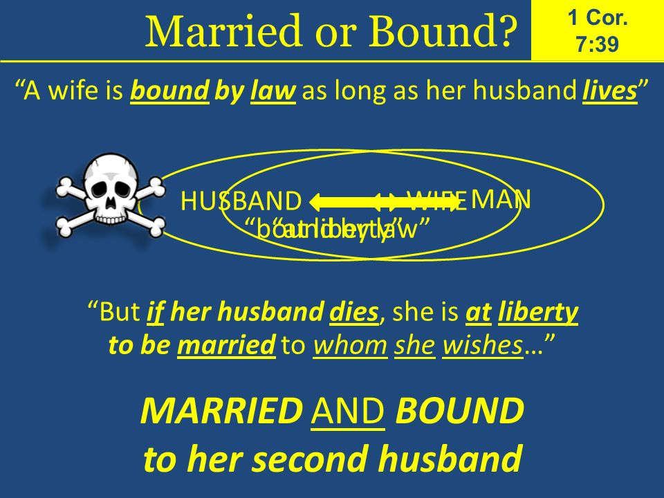 A wife is bound by law as long as her husband lives HUSBANDWIFE bound by law But if her husband dies, she is at liberty MARRIED AND BOUND to her second husband Married or Bound.