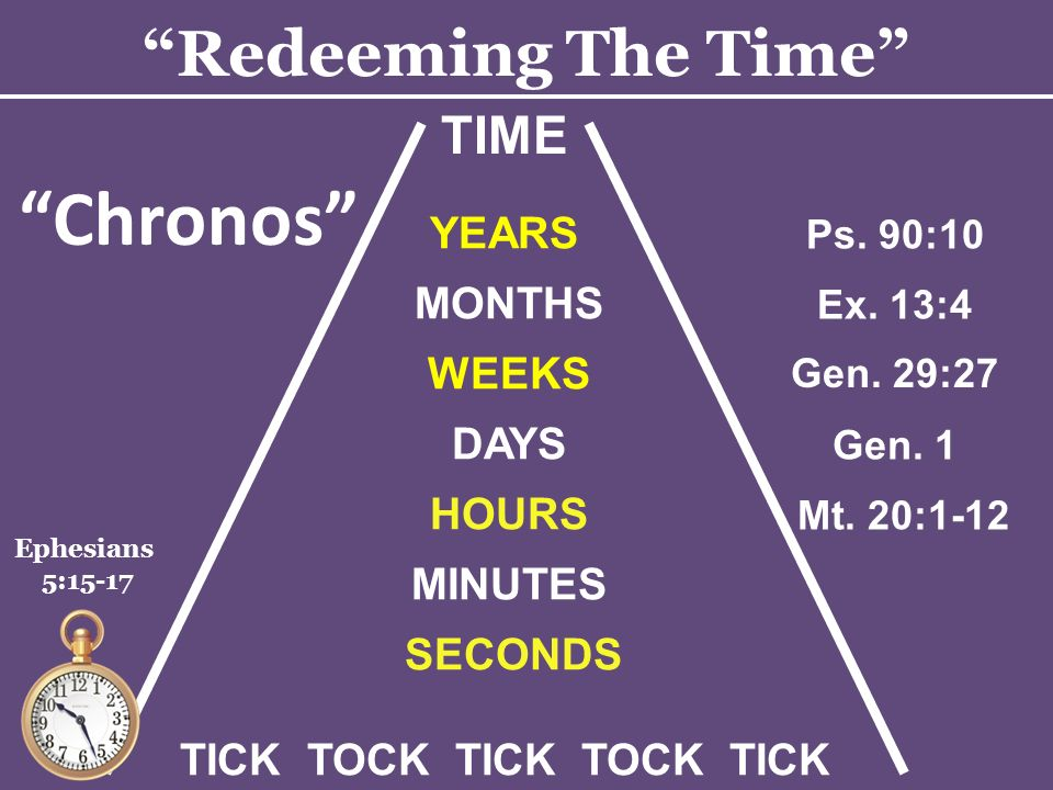Redeeming The Time Ephesians 5:15-17 TICK TOCK TICK TOCK TICK TIME YEARS MONTHS WEEKS DAYS HOURS MINUTES SECONDS Ps.