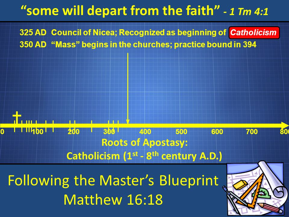 Following the Masters Blueprint Matthew 16:18 some will depart from the faith - 1 Tm 4:1 Roots of Apostasy: Catholicism (1 st - 8 th century A.D.) 0 100200 300 400 500 600 700800 Council of Nicea; Recognized as beginning of Catholicism 325 AD Mass begins in the churches; practice bound in 394 350 AD