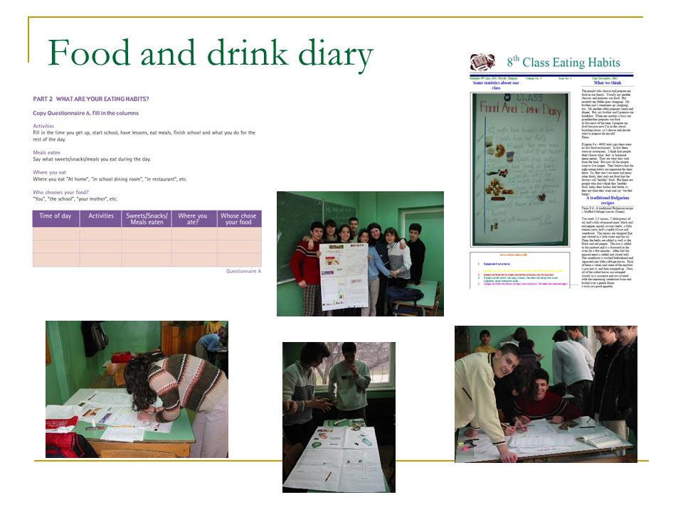 Food and drink diary