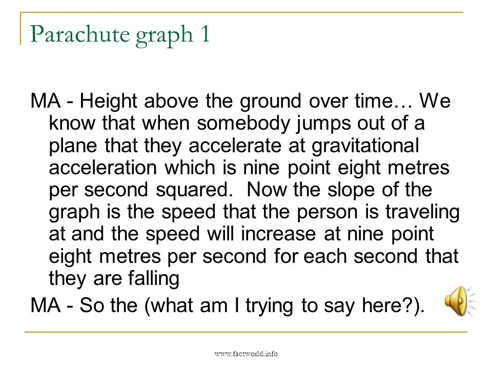 www.factworld.info Parachute graph 1 MA - Height above the ground over time… We know that when somebody jumps out of a plane that they accelerate at gravitational acceleration which is nine point eight metres per second squared.