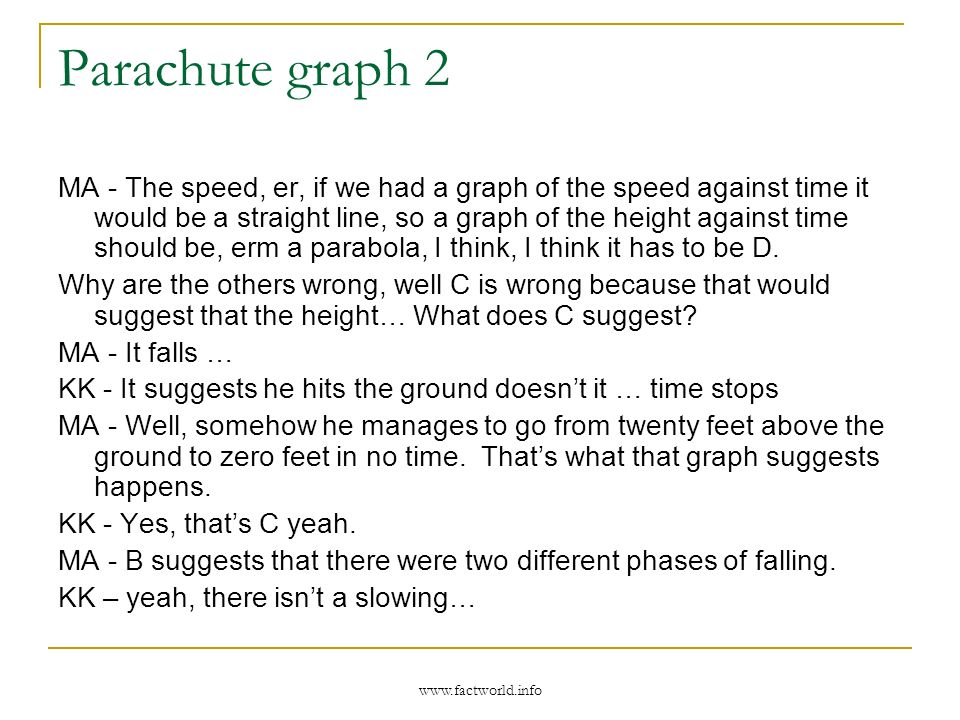 www.factworld.info Parachute graph 2 MA - The speed, er, if we had a graph of the speed against time it would be a straight line, so a graph of the height against time should be, erm a parabola, I think, I think it has to be D.