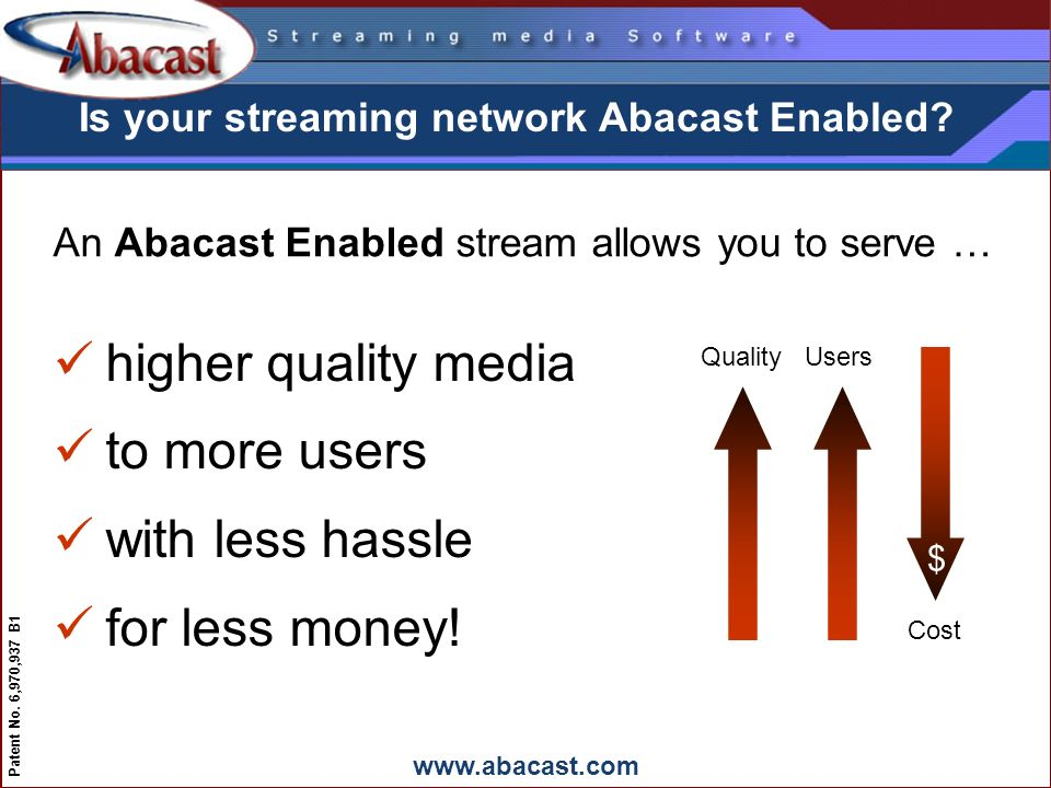 www.abacast.com Patent No. 6,970,937 B1 Is your streaming network Abacast Enabled.