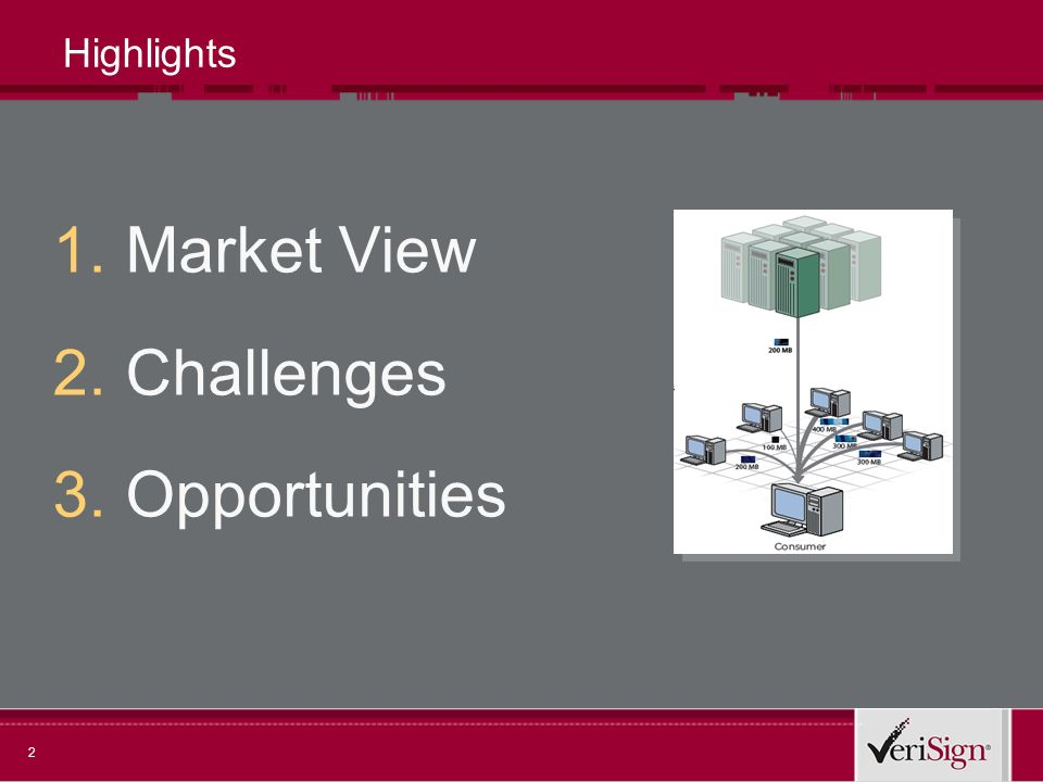 2 Highlights 1.Market View 2.Challenges 3.Opportunities