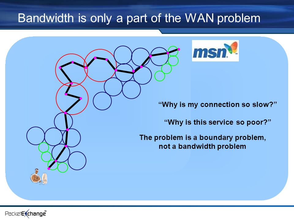 Bandwidth is only a part of the WAN problem Why is my connection so slow.