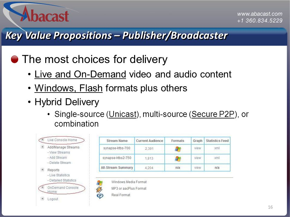16 Key Value Propositions – Publisher/Broadcaster The most choices for delivery Live and On-Demand video and audio content Windows, Flash formats plus others Hybrid Delivery Single-source (Unicast), multi-source (Secure P2P), or combination