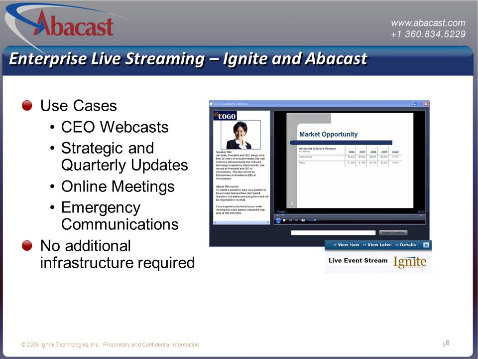8 Enterprise Live Streaming – Ignite and Abacast Use Cases CEO Webcasts Strategic and Quarterly Updates Online Meetings Emergency Communications No additional infrastructure required © 2009 Ignite Technologies, Inc.