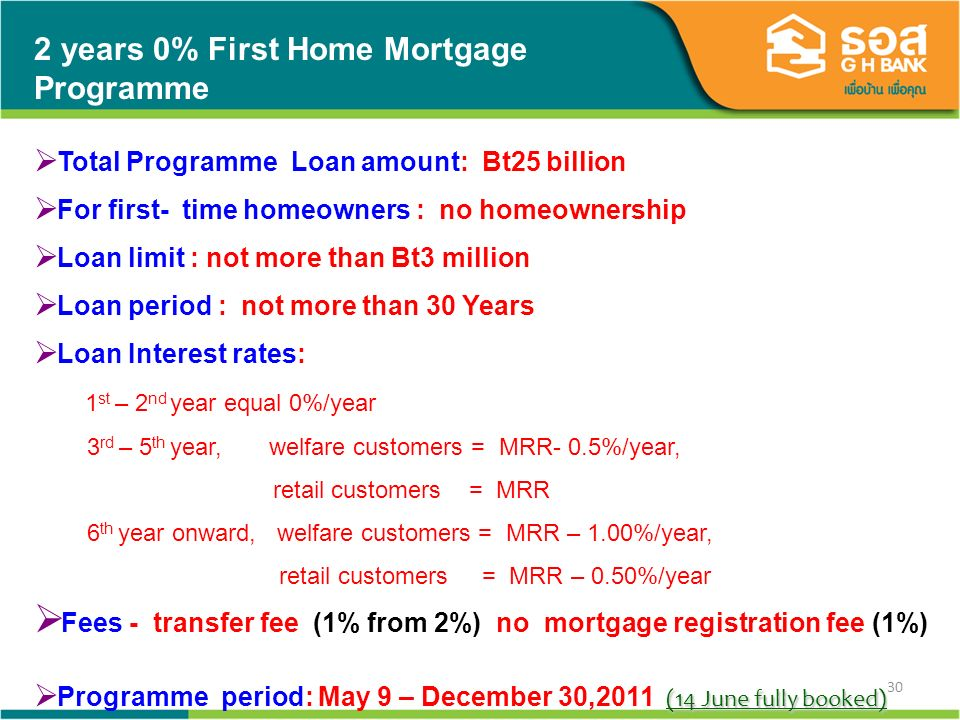 30 2 years 0% First Home Mortgage Programme Total Programme Loan amount: Bt25 billion For first- time homeowners : no homeownership Loan limit : not more than Bt3 million Loan period : not more than 30 Years Loan Interest rates: 1 st – 2 nd year equal 0%/year 3 rd – 5 th year, welfare customers = MRR- 0.5%/year, retail customers = MRR 6 th year onward, welfare customers = MRR – 1.00%/year, retail customers = MRR – 0.50%/year Fees - transfer fee (1% from 2%) no mortgage registration fee (1%) (14 June fully booked) Programme period: May 9 – December 30,2011 (14 June fully booked)