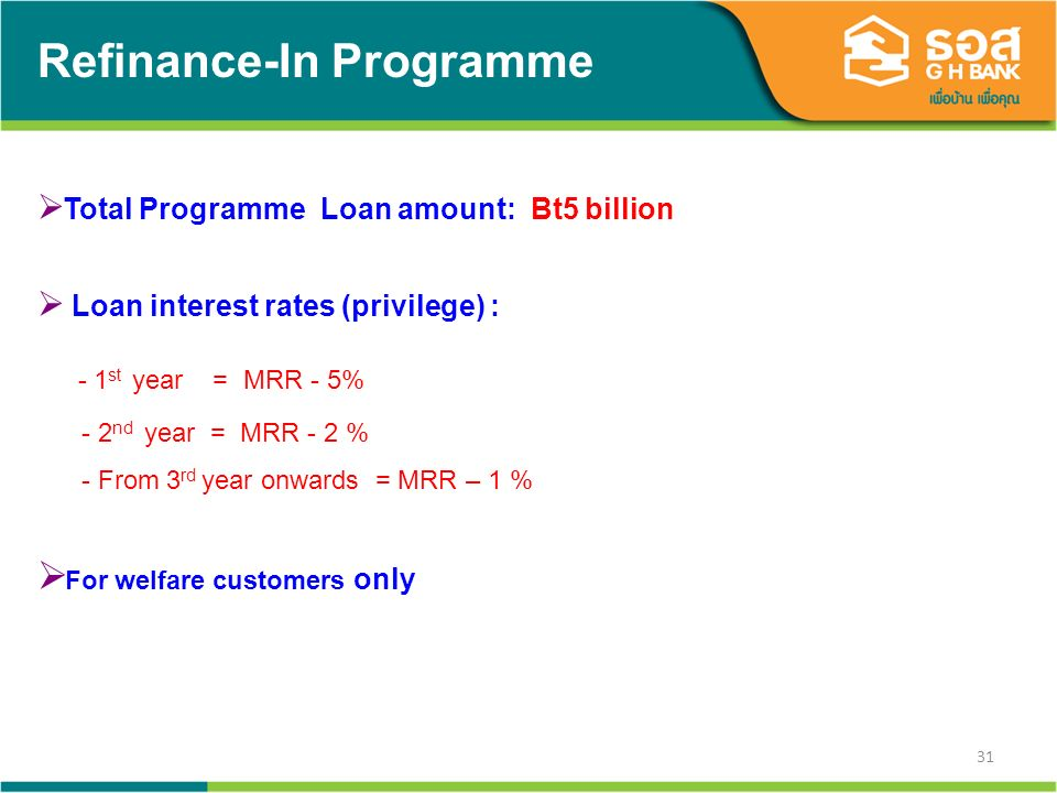 31 Refinance-In Programme Total Programme Loan amount: Bt5 billion Loan interest rates (privilege) : - 1 st year = MRR - 5% - 2 nd year = MRR - 2 % - From 3 rd year onwards = MRR – 1 % For welfare customers only
