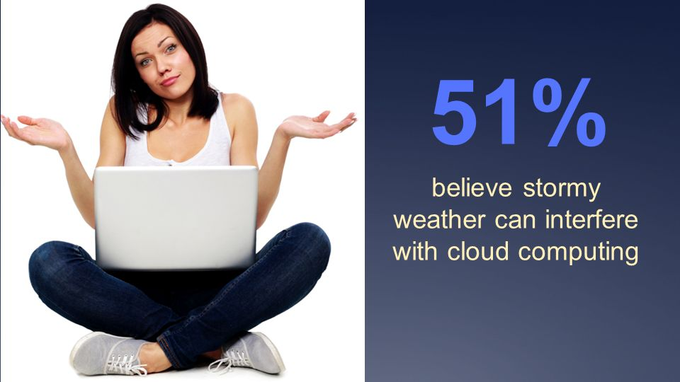 believe stormy weather can interfere with cloud computing 51%
