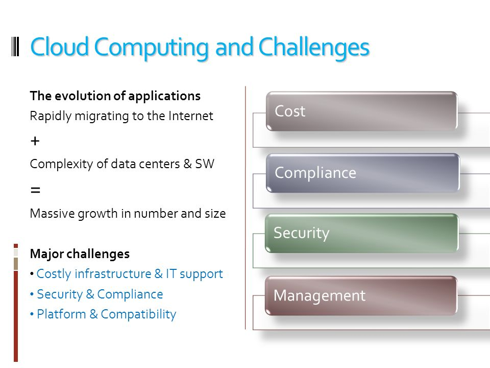 Cloud Computing and Challenges The evolution of applications Rapidly migrating to the Internet + Complexity of data centers & SW = Massive growth in number and size Major challenges Costly infrastructure & IT support Security & Compliance Platform & Compatibility CostComplianceSecurityManagement