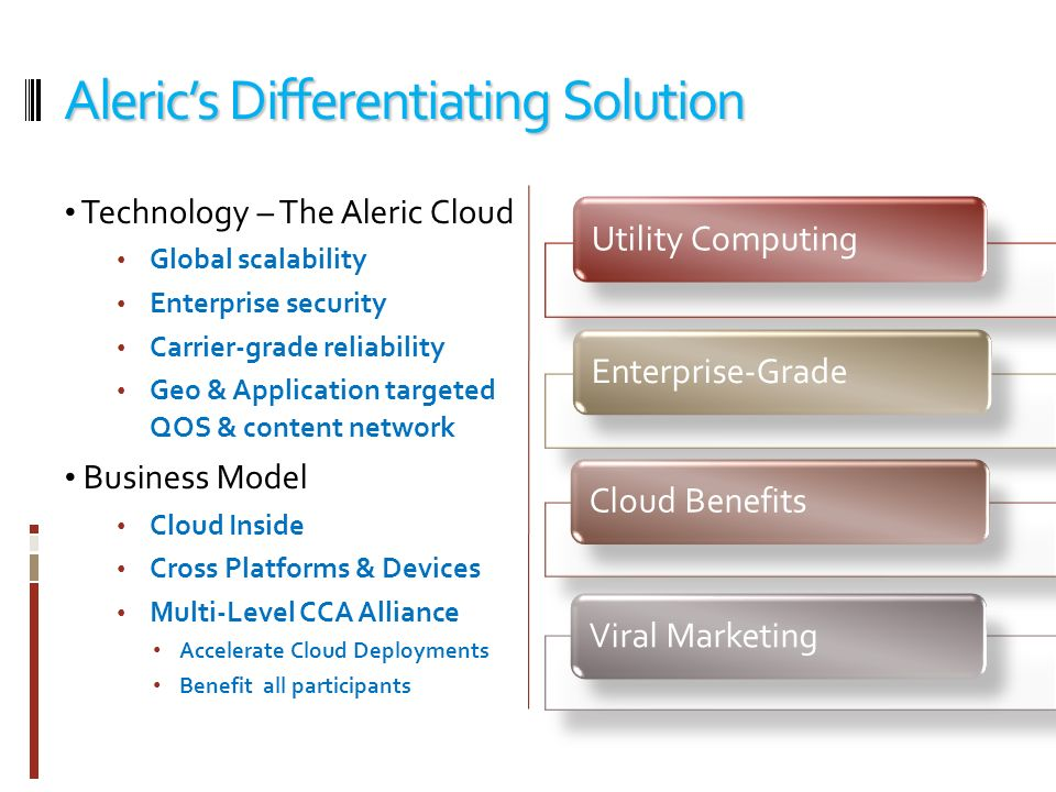 Alerics Differentiating Solution Technology – The Aleric Cloud Global scalability Enterprise security Carrier-grade reliability Geo & Application targeted QOS & content network Business Model Cloud Inside Cross Platforms & Devices Multi-Level CCA Alliance Accelerate Cloud Deployments Benefit all participants Utility ComputingEnterprise-GradeCloud BenefitsViral Marketing