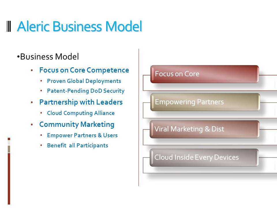 Aleric Business Model Business Model Focus on Core Competence Proven Global Deployments Patent-Pending DoD Security Partnership with Leaders Cloud Computing Alliance Community Marketing Empower Partners & Users Benefit all Participants Focus on CoreEmpowering PartnersViral Marketing & DistCloud Inside Every Devices