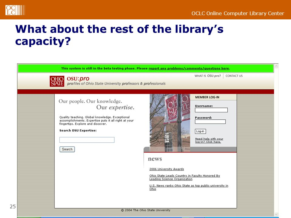 OCLC Online Computer Library Center 25 What about the rest of the librarys capacity