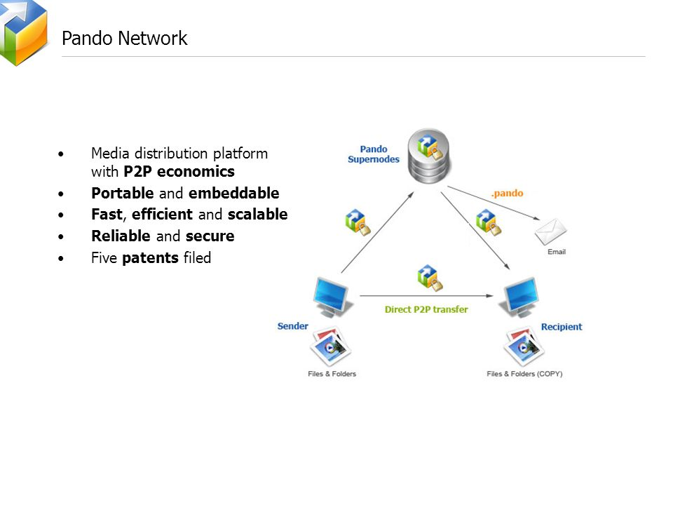 Pando Network Media distribution platform with P2P economics Portable and embeddable Fast, efficient and scalable Reliable and secure Five patents filed