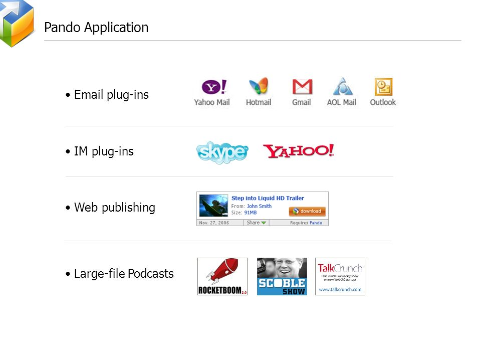 Pando Application Email plug-ins Web publishing Large-file Podcasts IM plug-ins