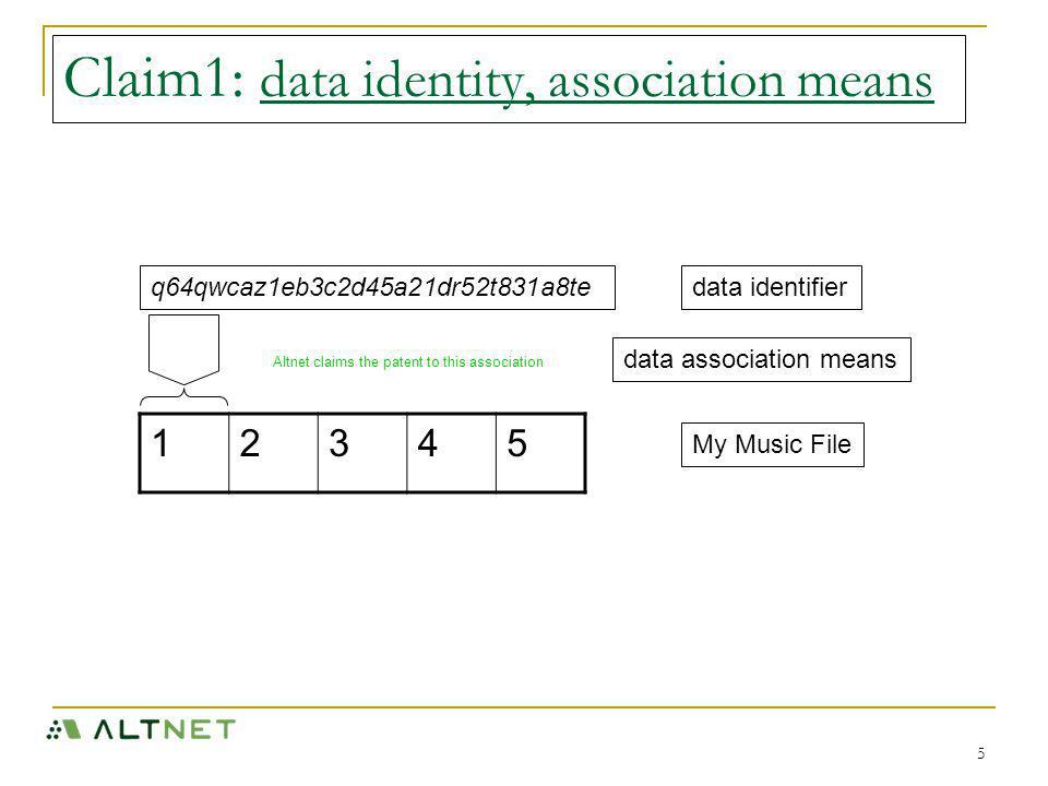 5 Claim1: data identity, association means 12345 My Music File q64qwcaz1eb3c2d45a21dr52t831a8te data identifier data association means Altnet claims the patent to this association
