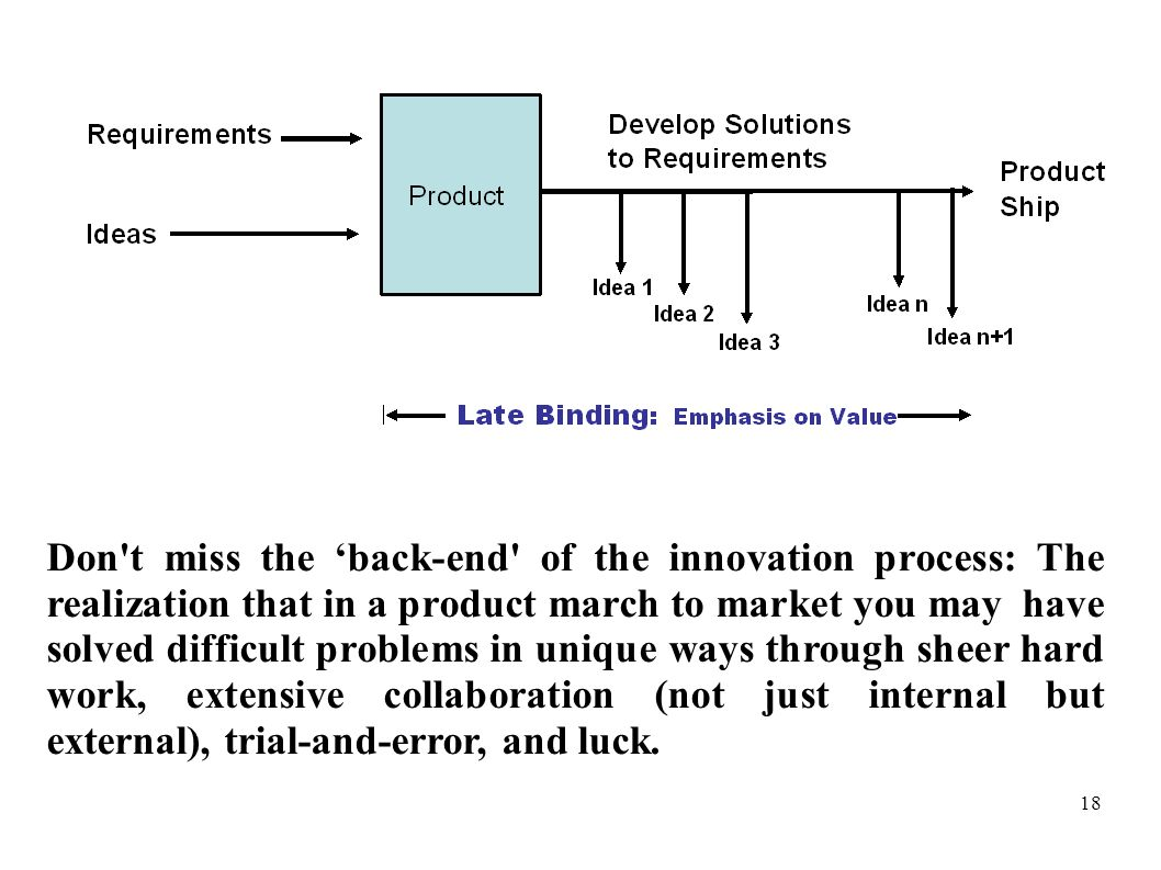 18 Don t miss the back-end of the innovation process: The realization that in a product march to market you may have solved difficult problems in unique ways through sheer hard work, extensive collaboration (not just internal but external), trial-and-error, and luck.