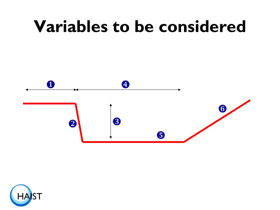 HAIST Variables to be considered