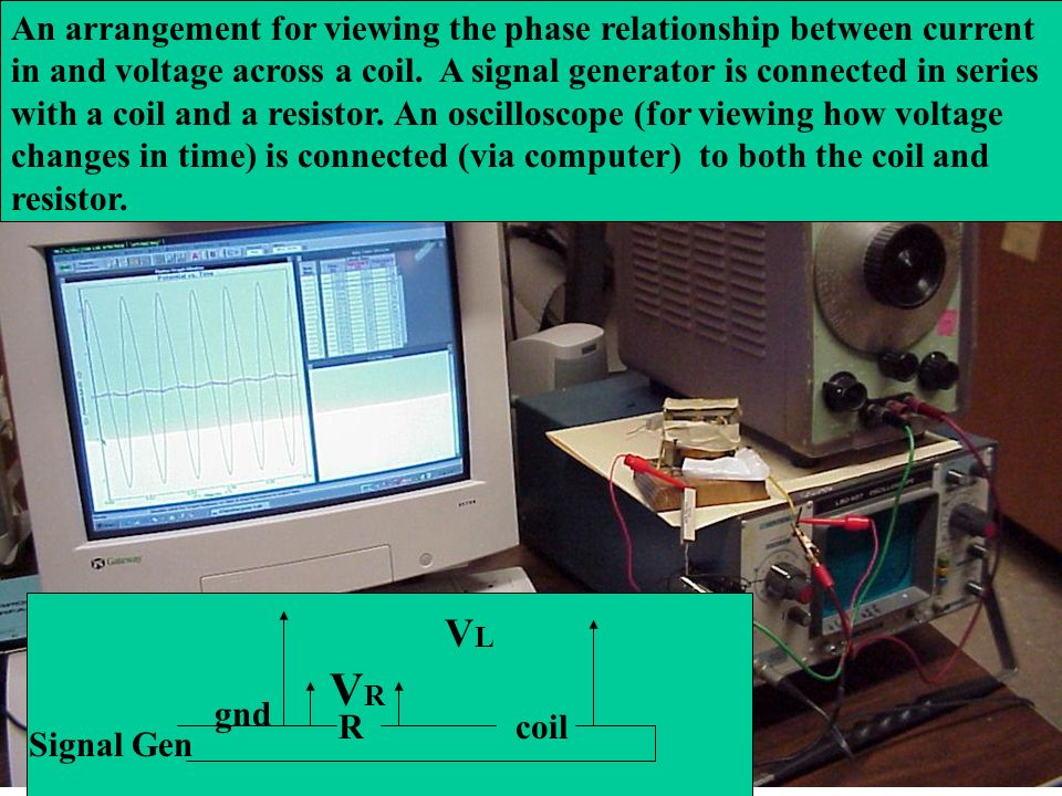 An arrangement for viewing the phase relationship between current in and voltage across a coil.