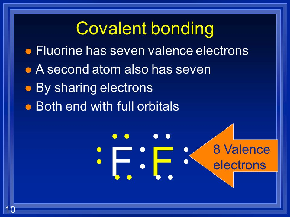 10 Covalent bonding l Fluorine has seven valence electrons l A second atom also has seven l By sharing electrons l Both end with full orbitals FF 8 Valence electrons
