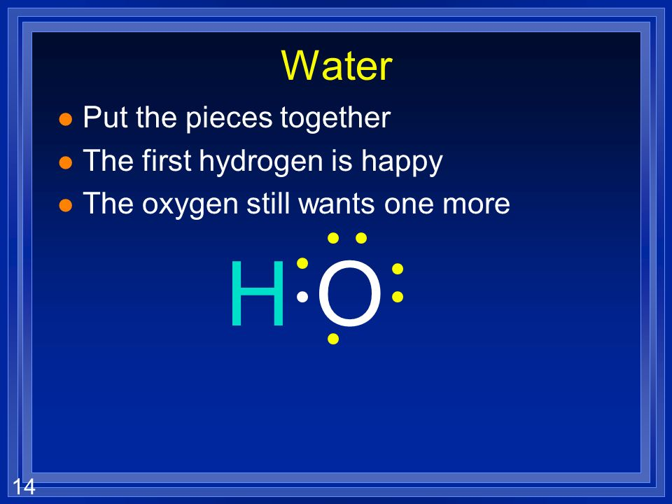 14 Water l Put the pieces together l The first hydrogen is happy l The oxygen still wants one more H O