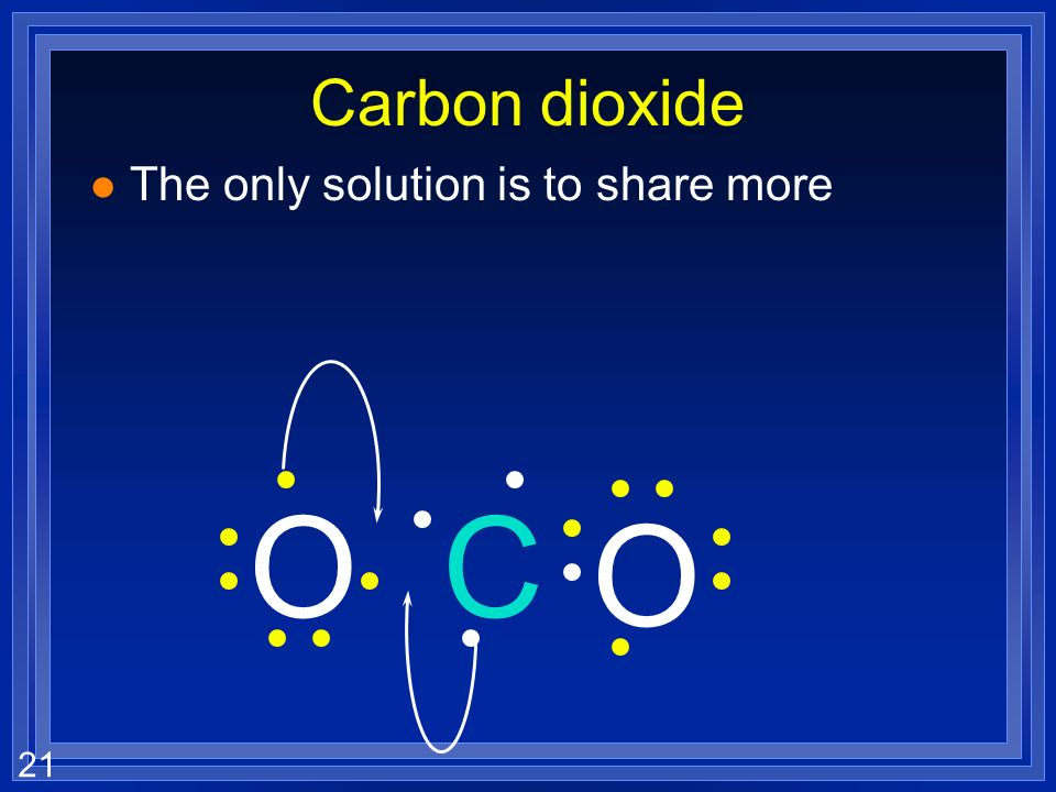 21 Carbon dioxide l The only solution is to share more O C O