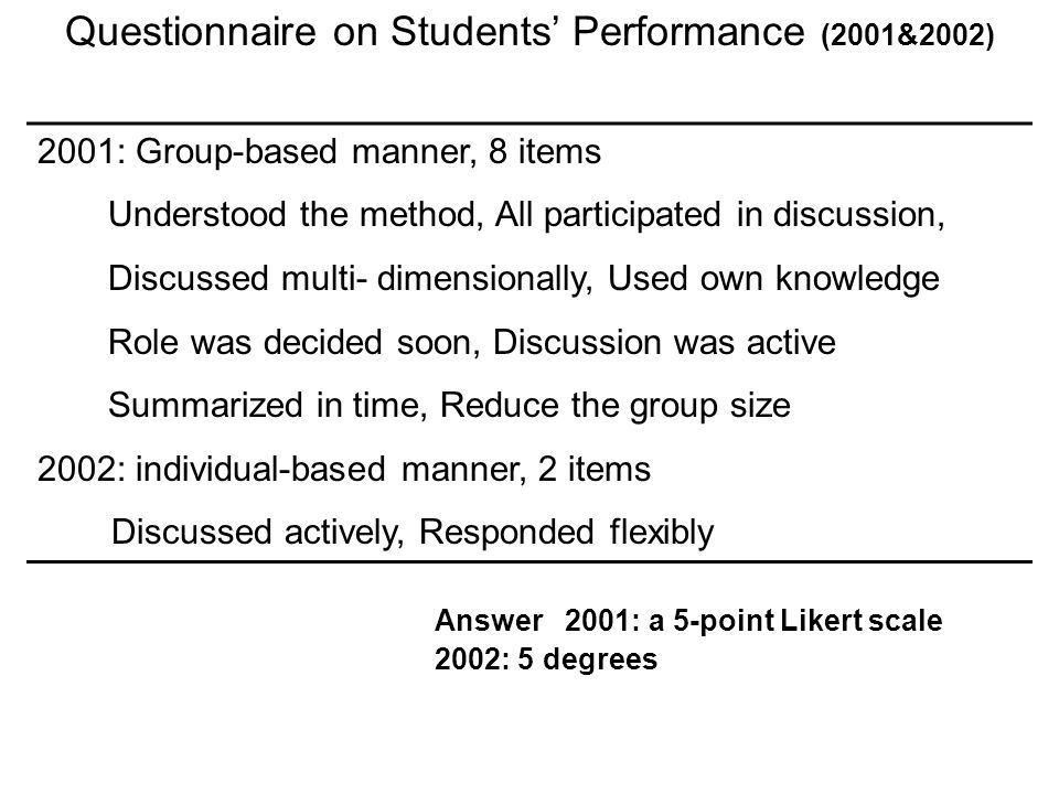 Questionnaire on Students Performance (2001&2002) 2001: Group-based manner, 8 items Understood the method, All participated in discussion, Discussed multi- dimensionally, Used own knowledge Role was decided soon, Discussion was active Summarized in time, Reduce the group size 2002: individual-based manner, 2 items Discussed actively, Responded flexibly Answer 2001: a 5-point Likert scale 2002: 5 degrees