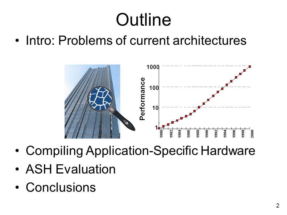 2 Outline Intro: Problems of current architectures Compiling Application-Specific Hardware ASH Evaluation Conclusions 1000 Performance