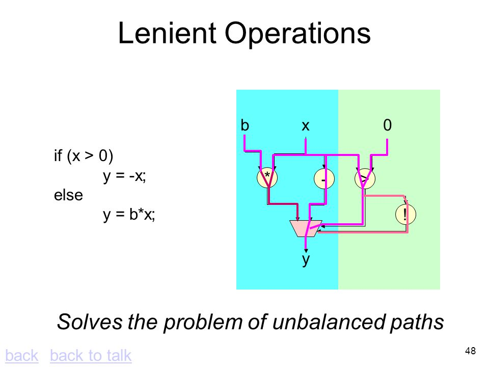 48 Lenient Operations if (x > 0) y = -x; else y = b*x; * xb0 y .