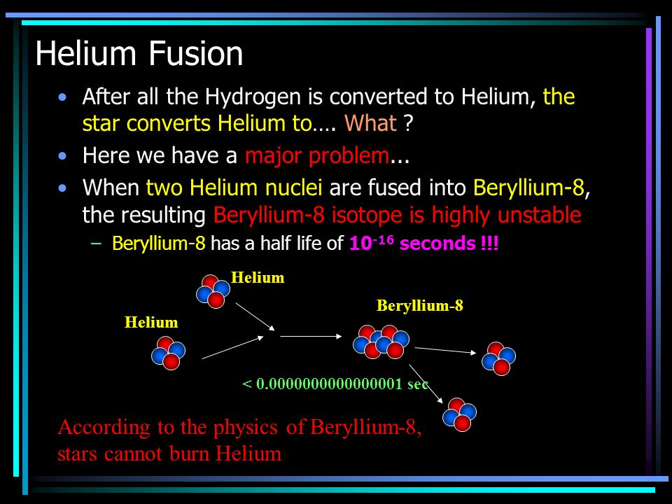 After all the Hydrogen is converted to Helium, the star converts Helium to….