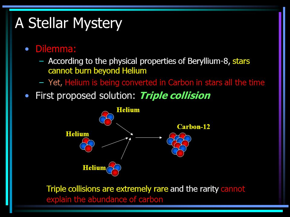 A Stellar Mystery Dilemma: –According to the physical properties of Beryllium-8, stars cannot burn beyond Helium –Yet, Helium is being converted in Carbon in stars all the time First proposed solution: Triple collision Helium Carbon-12 Triple collisions are extremely rare and the rarity cannot explain the abundance of carbon